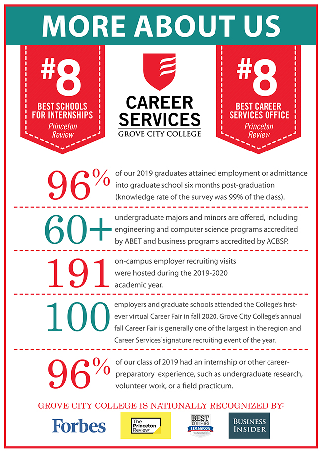 CSO-Employer-Stats-Poster-more-about-650x989